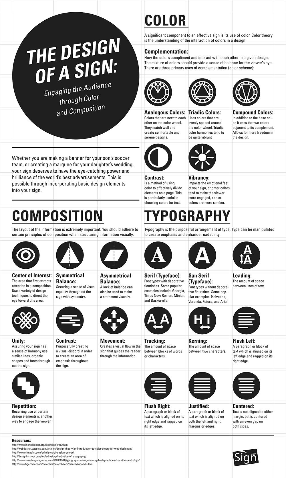 Sign.com-Infographic